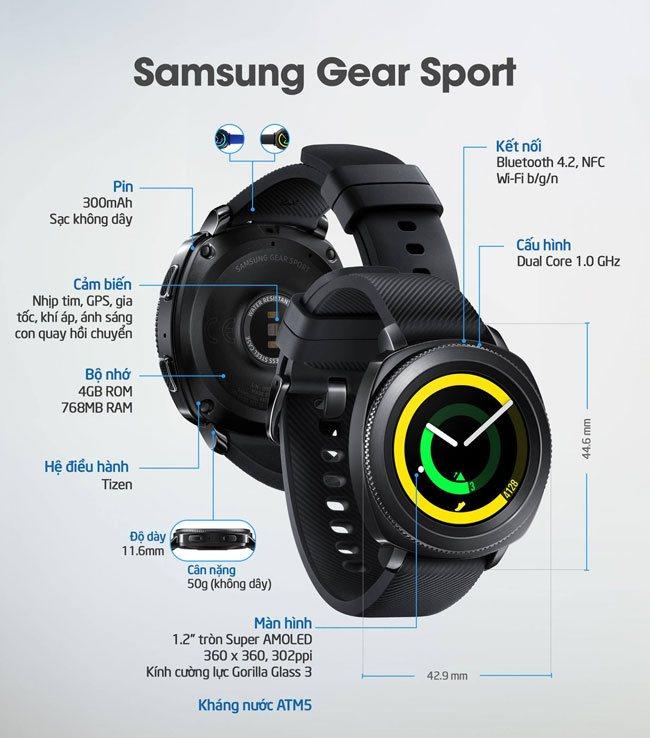 Chi tiết đồng hồ thông minh Samsung Gear Sport