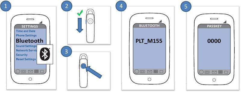Cách kết nối tai nghe Plantronics M155