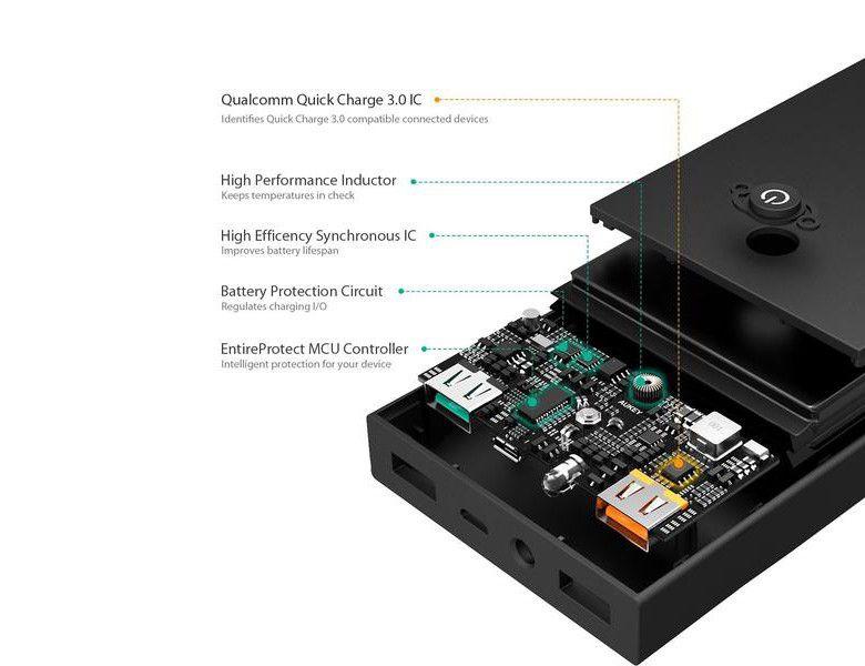 Pin sạc dự phòng Aukey PB-T9 16000 mAh