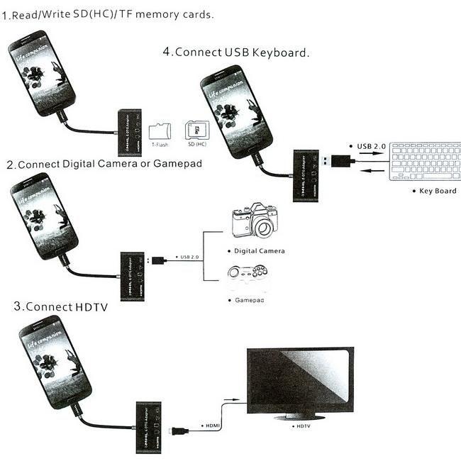 Cable nối TV HDMI đa chức năng cho Samsung Galaxy